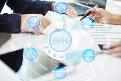 Core values business and technology concept on the virtual screen. Stock Photos
