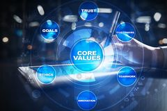 Core values business and technology concept on the virtual screen. Royalty Free Stock Photography