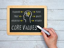 Core Values chalkboard with hand and chalk Stock Image