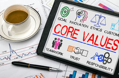 Core values concept with business elements Royalty Free Stock Image