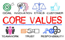 Core values concept with business elements Stock Photo
