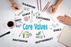 Core Values Concept. The meeting at the white office table.  royalty free stock photography