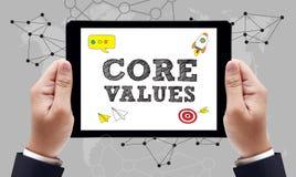 Core Values Concept Stock Image