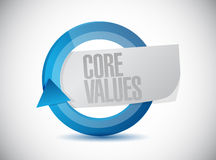 Core values cycle sign illustration design Stock Photography