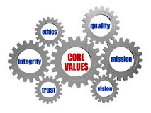Core Values In Silver Grey Gears Stock Photo