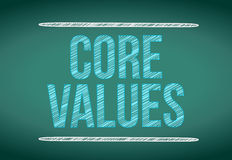 Core values message written on a chalkboard. Stock Image