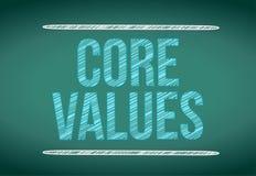 Core values message written on a chalkboard. Stock Image