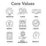 Core Values - Mission, integrity value icon set with vision. Core Values - Mission, integrity value icon set with vision, honesty, passion, and collaboration as Royalty Free Stock Photography