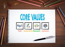 Core Values. Notebooks, pen and colored pencils on a wooden table.  Royalty Free Stock Image