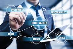 Core Values Responsibility Ethics Goals Company concept Stock Photos