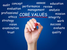Core Values. And some possible topic written on virtual transparent board Stock Photography