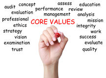 Core Values. And some possible topic written on virtual transparent white board royalty free stock images