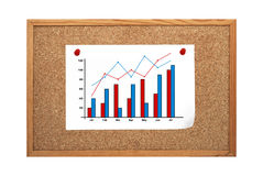 Cork board with graphic Stock Images