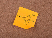 Cork board with notepaper Royalty Free Stock Image