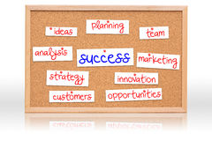 The cork board with Success planning Stock Photos