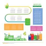 Corn ethanol biofuel vector icon. Alternative environmental frie Stock Photo