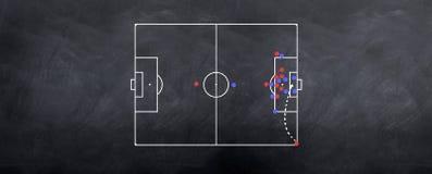 Corner Kick Attacking Soccer Strategy. A corner kick attacking strategy played out in chalk on the blackboard Stock Photo