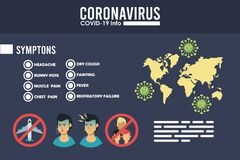 Free Corona Virus Infographic With Symptoms And Prevention Methods Stock Images - 183473624
