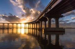 Coronado桥梁 免版税库存照片