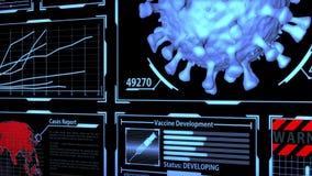 Coronavirus/Covid-19 3D Model Rendering in Futuristic Digital Medical HUD with digital elements Camera Panning