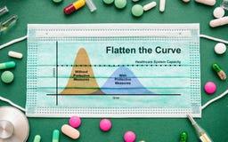 Free Coronavirus Flatten The Curve With Protective Measure Background Stock Photo - 176110930