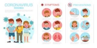 Free Coronavirus Infographic Present By Cartoon Character Vector Design No3 Stock Photography - 178622622