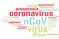 Coronavirus word cloud