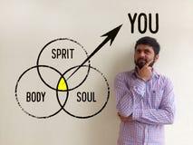 Corpo, spirito ed anima - voi - concetto sano di mente immagini stock libere da diritti
