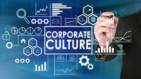Corporate Culture, Motivational Business Words Quotes Concept royalty free illustration