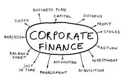 Corporate finance. Possible topics about corporate finance Stock Images