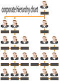 Corporate hierarchy chart business woman Royalty Free Stock Images