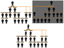 Corporate hierarchy chart  illustration Royalty Free Stock Photography