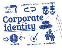 Corporate identity scribble Stock Photography