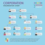 Corporate structure set Royalty Free Stock Photo
