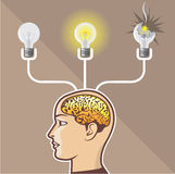 Correct Idea Choice Vector Mind Illustration Royalty Free Stock Photo
