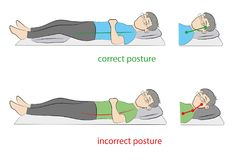 Correct and incorrect position is to sleep on your back. vector illustration Royalty Free Stock Photography
