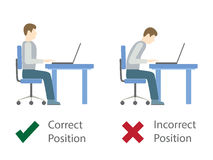 Correct and incorrect sitting posture at computer. Correct and incorrect sitting posture at computer, flat design, vector illustration Royalty Free Stock Image