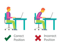 Correct and incorrect sitting posture at computer. Royalty Free Stock Photo