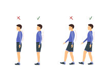 Correct or Incorrect Standing and Walking Posture. Vector Stock Photos