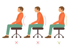 Correct posture. Correct back position, vector illustration right  person posture Stock Photos