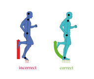 Correct posture running to faster and greatly reduce the chance of injury. Correct posture running to faster and greatly reduce the chance of injury stock illustration