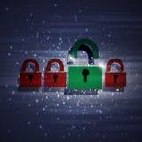 Correct Security Password Royalty Free Stock Photos
