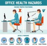 Correct sitting at desk posture ergonomics Office health hazards infographics