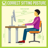 Correct sitting posture. Vector infographics Royalty Free Stock Images
