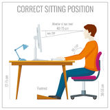 Correct spine sitting posture at computer. Vector infographics Stock Image