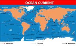 Correnti di superficie dell'oceano Fotografia Stock Libera da Diritti