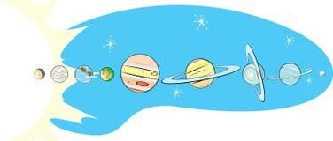 Correspondencia retra de la Sistema Solar ilustración del vector