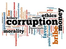 Corruption. Crime issues and concepts tag cloud illustration. Word cloud collage concept Stock Image