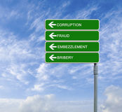 Corruption word Royalty Free Stock Photo