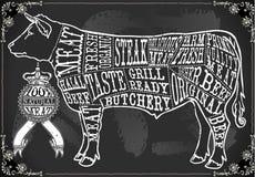 Corte de la pizarra del vintage de la carne de vaca